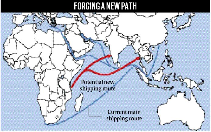 India and Japan propose Asia-Africa sea corridor