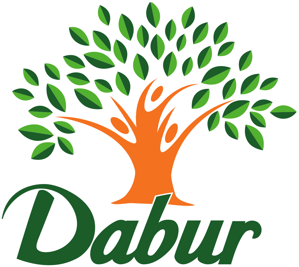 Dabur India Ltd to acquire two South African companies